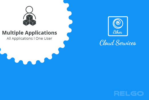 relgo operations cloud